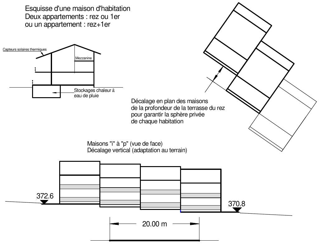 Descriptif Détaillé Du Projet Un écoquartier à Beaufort